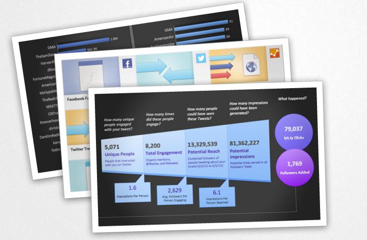 Social Media Analytics Tools 1