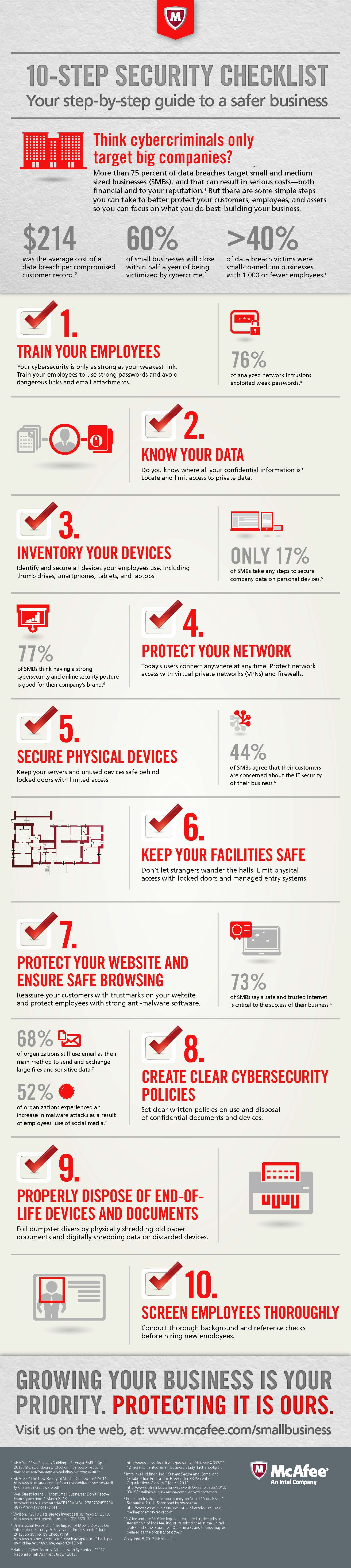 McAfee 10 Steps Infographic