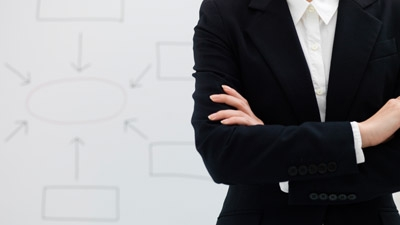 Characteristics of a Successful Small Business Owner in 2013