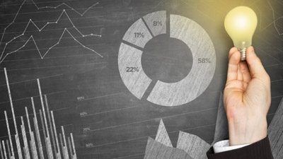 How to Measure the Potential of Your Startup Idea