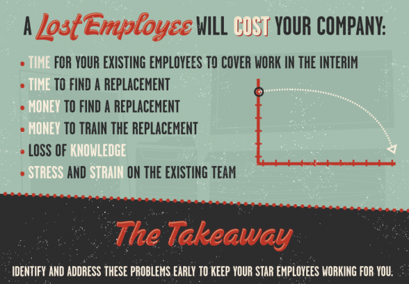 lost-employee-infographic