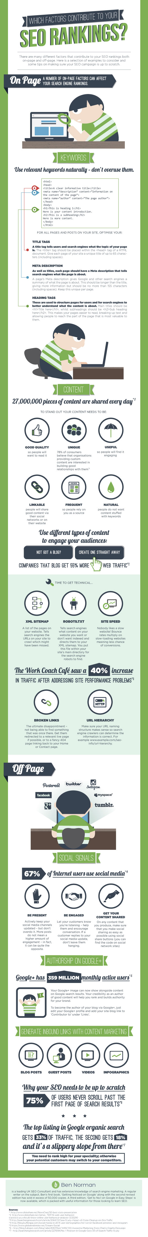 SEO-Rankings-Infographic-575px.jpg
