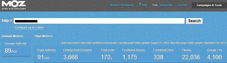 Stats of the Site