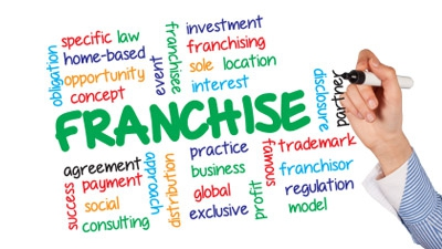 Why Own a Franchise?