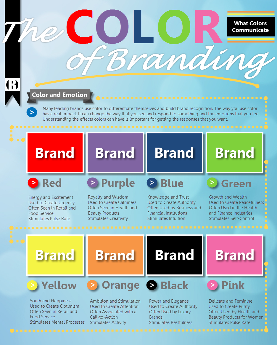 the effects of colors on business