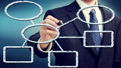 Crowdsourcing Your Org Chart: Why You Should Collaborate on HR Docs