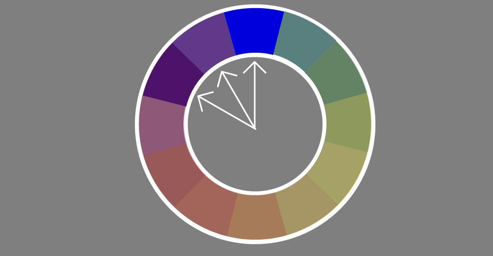 Analogous Wheel