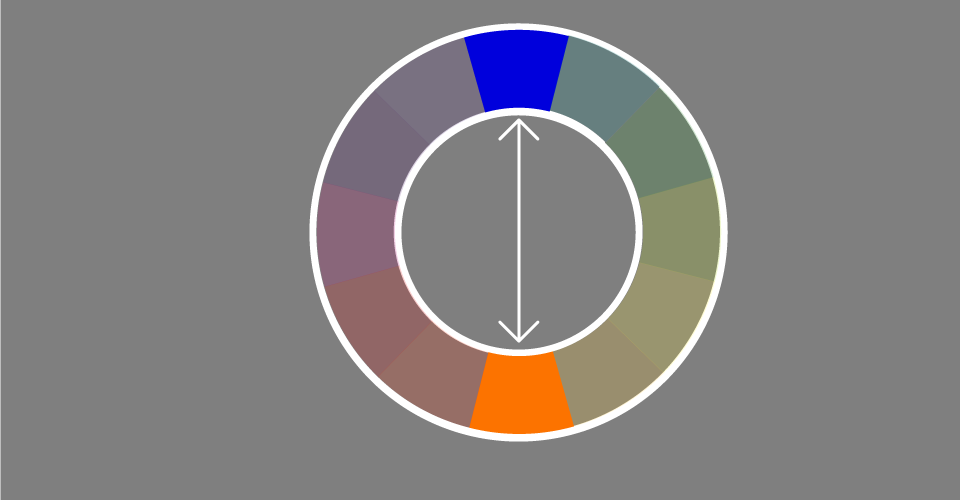 Complementary Wheel