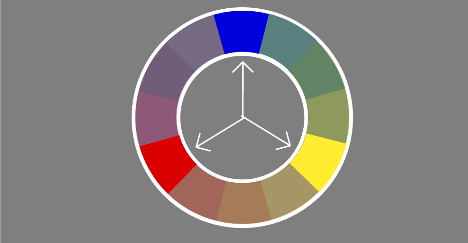 Triadic Wheel