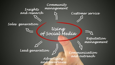 Use Social Media to Reach Customers in New Ways