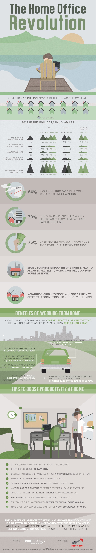 Home Office Revolution