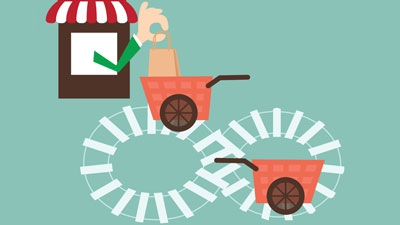 Decrease Churn by Improving Your Customer Retention