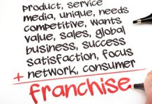 what-makes-a-great-franchise-