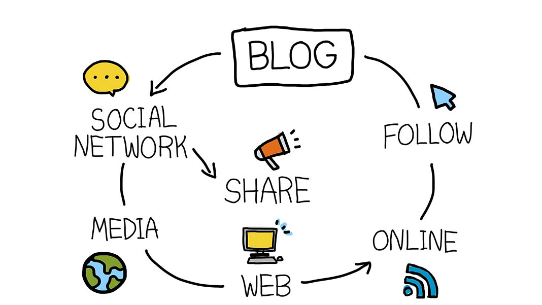 Can Your Blog Help Build Your Brand?