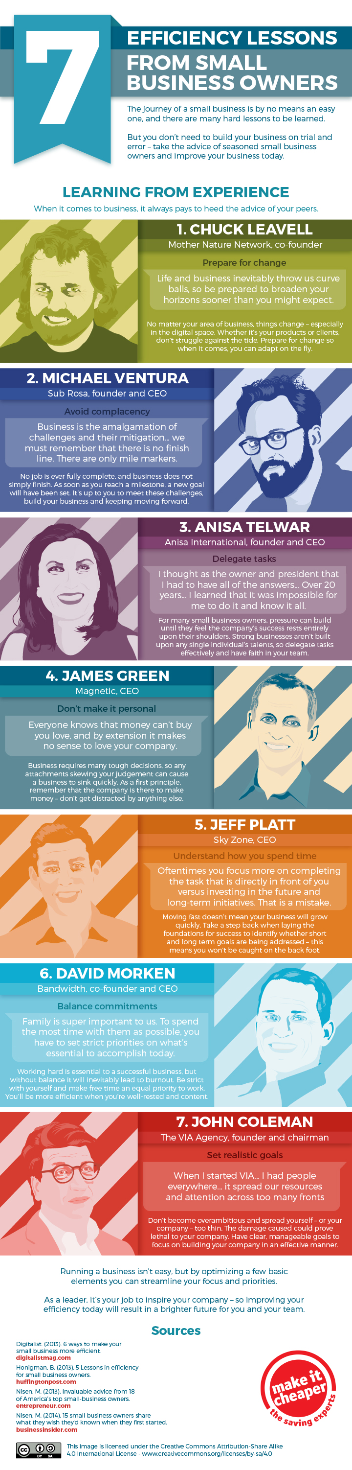 7-efficiency-lessons-from-small-business-owners