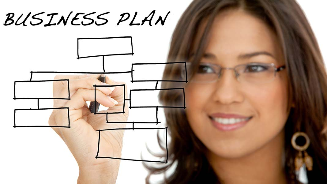 Feasibility Empowers Business Plans
