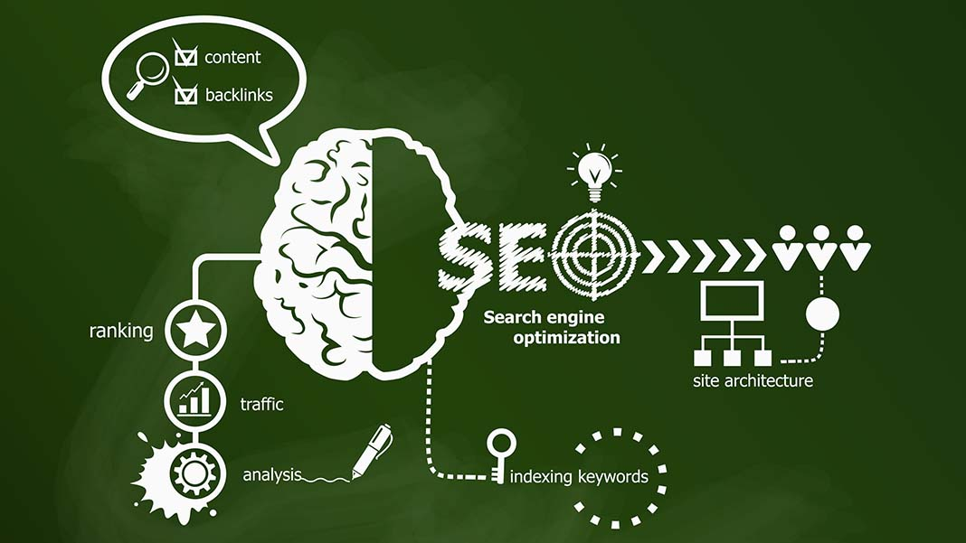 How Much Does SEO Cost, Anyway?