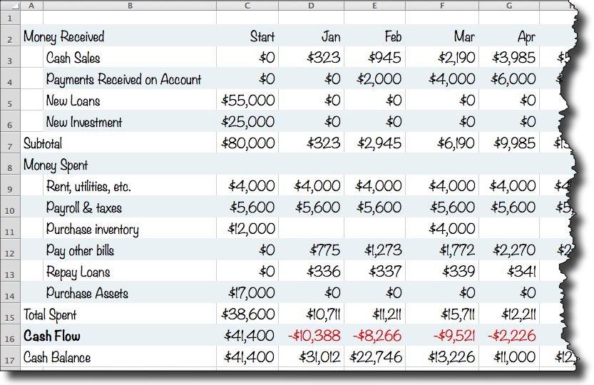 Cash Flow Spreadsheet