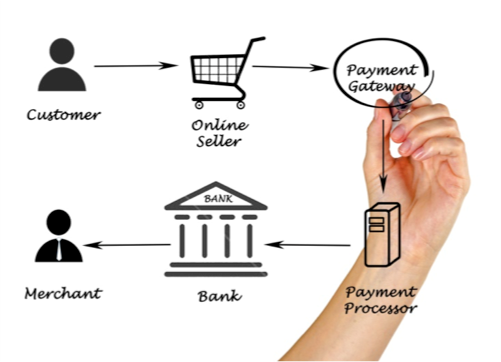 digital-payment-processing-2