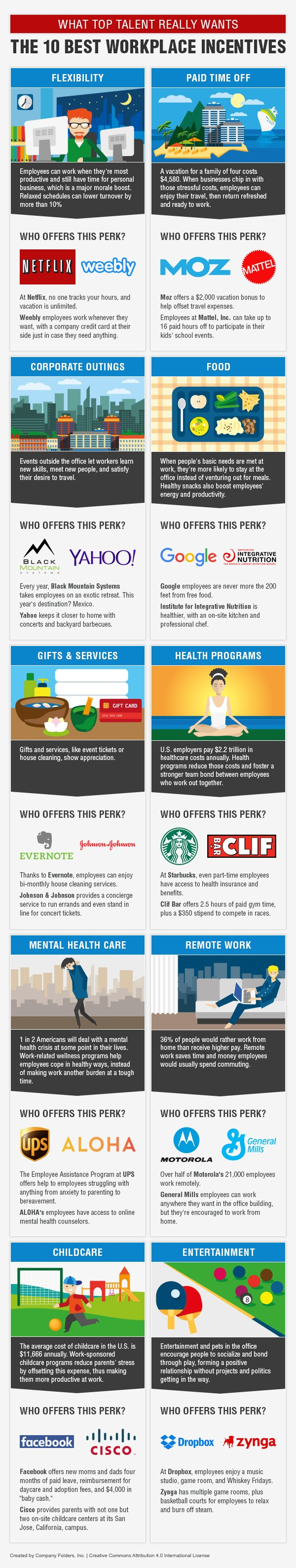 10-best-workplace-incentives