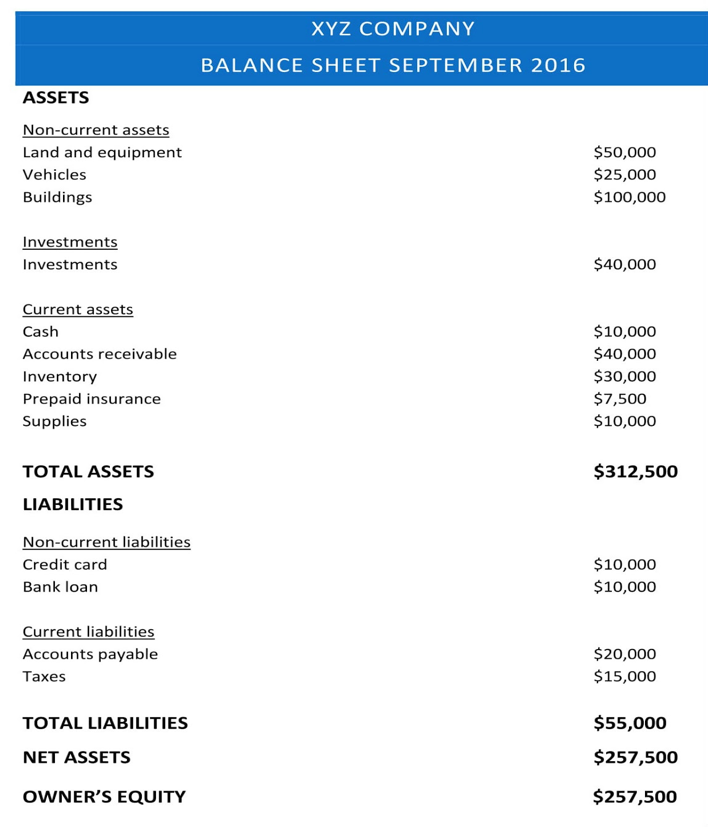 balance-sheet-example