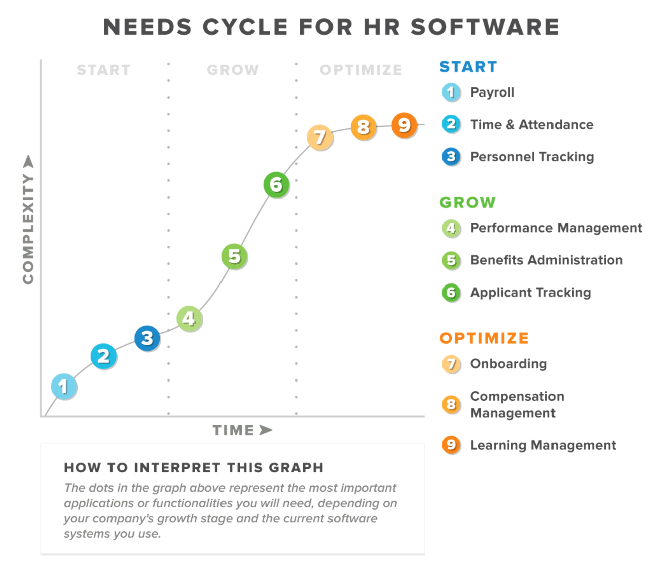 Why Your New Small Business Needs Payroll Software