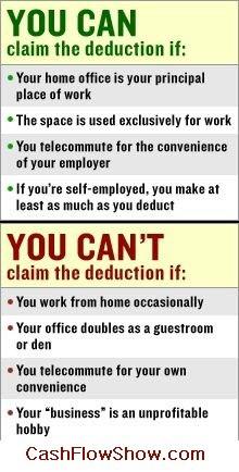 Direct Selling Tax Deductions Save Smallbizclub