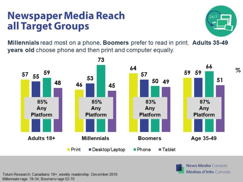 Demographic trends suggest that a large number of baby boomers