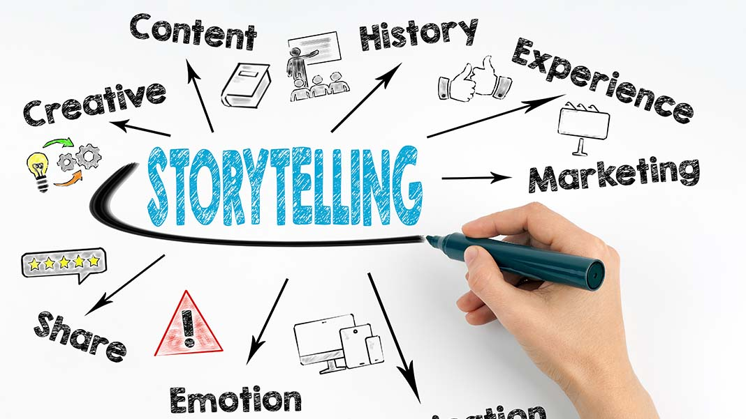 CMOs: Are You Torn Between Storytelling and Driving Growth?