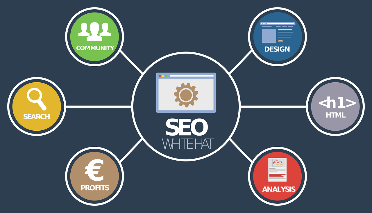 Do This for SEO Before You Pay to Hire a Pro