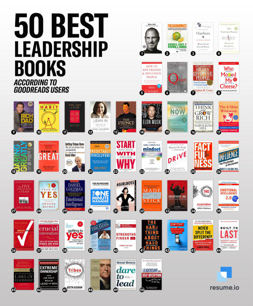 How To Find The Right Book To Inspire Your Leadership Style Smallbizclub