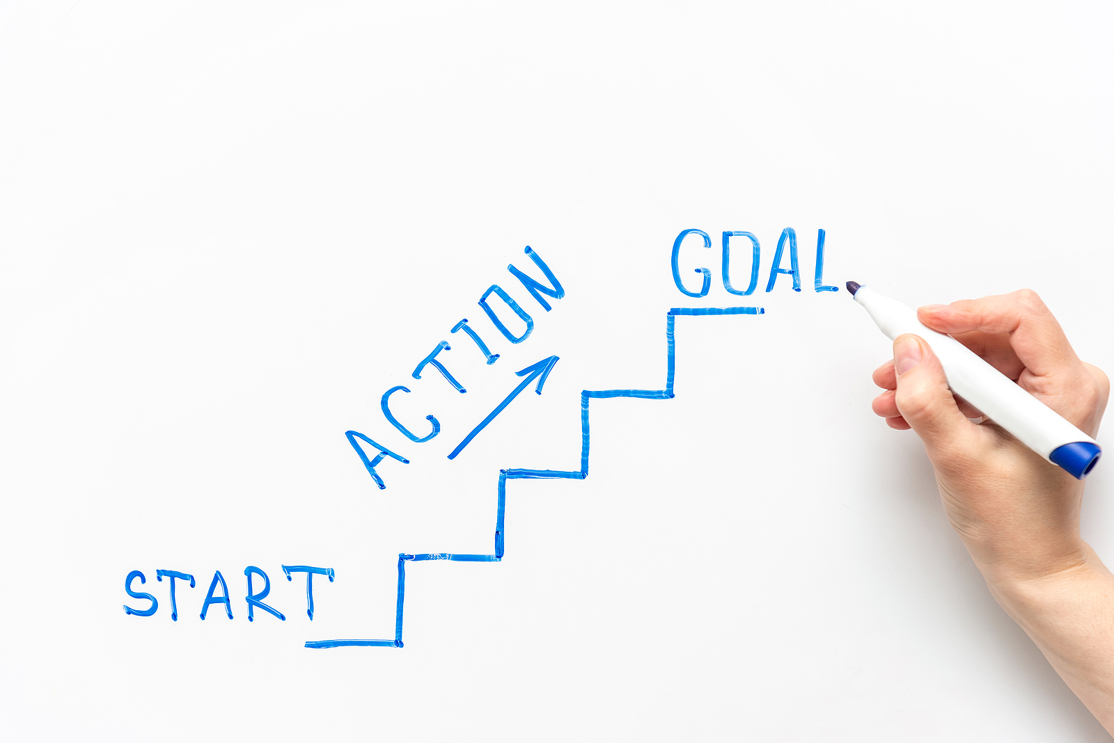 5 Steps to Planning an Online Business Expansion