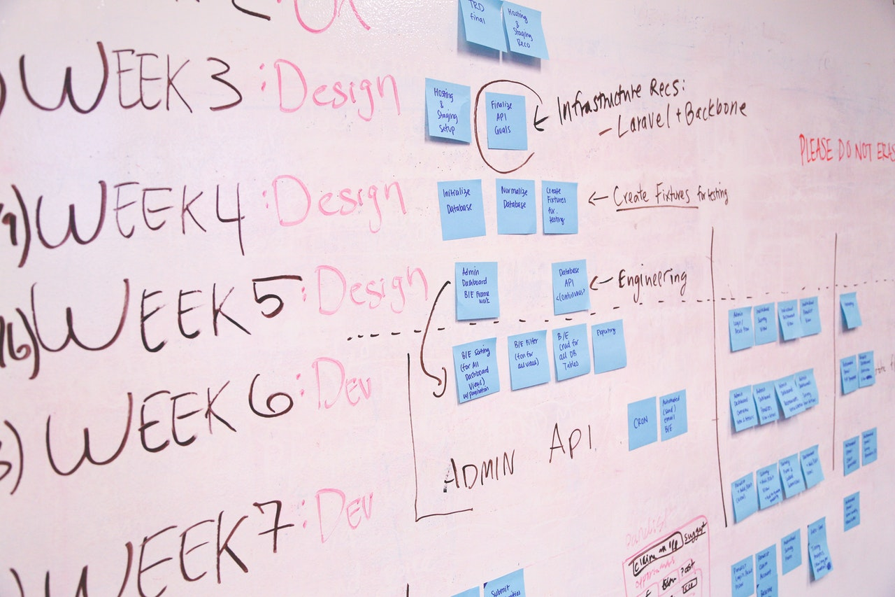 How to Meet a Project Deadline Without Compromising on Quality