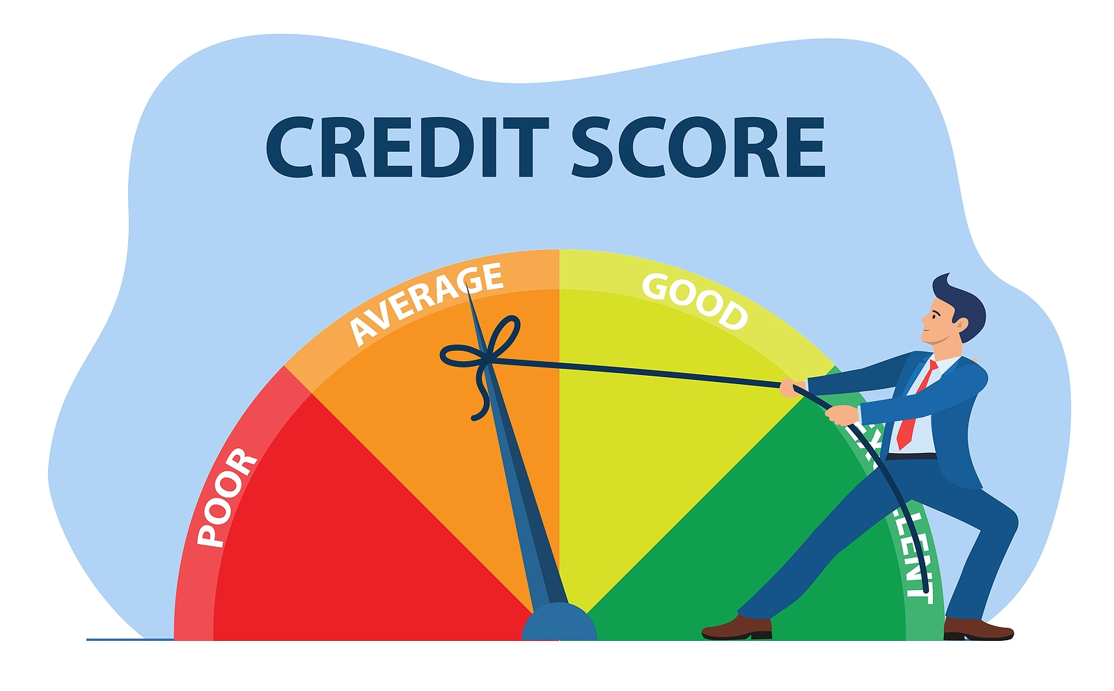 7 Possible Reasons Your Credit Score Decreased