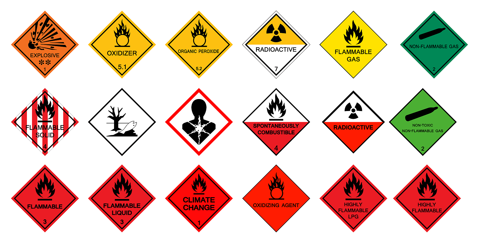 "4 ""Need-to-Knows"" About Shipping Dangerous Goods"