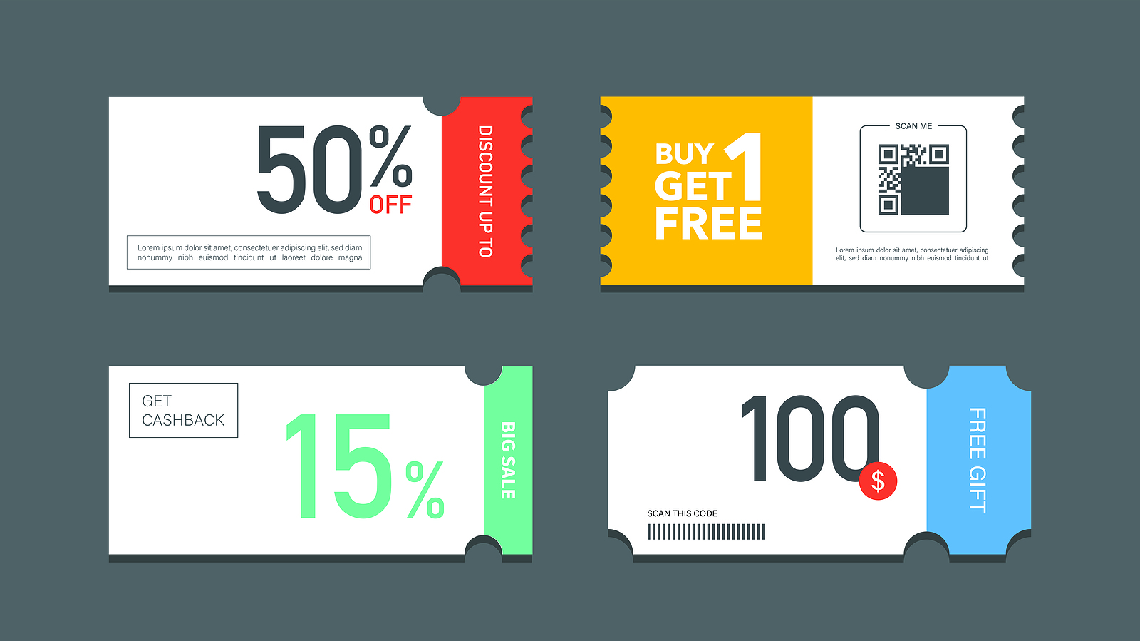 Leveraging Coupons & Coupon Code Data From Google Analytics