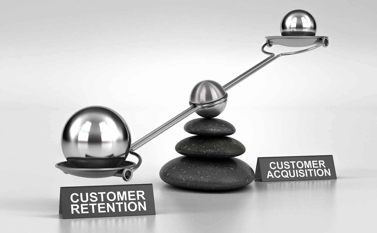 Increase Customer Retention & Revenue in Challenging Times