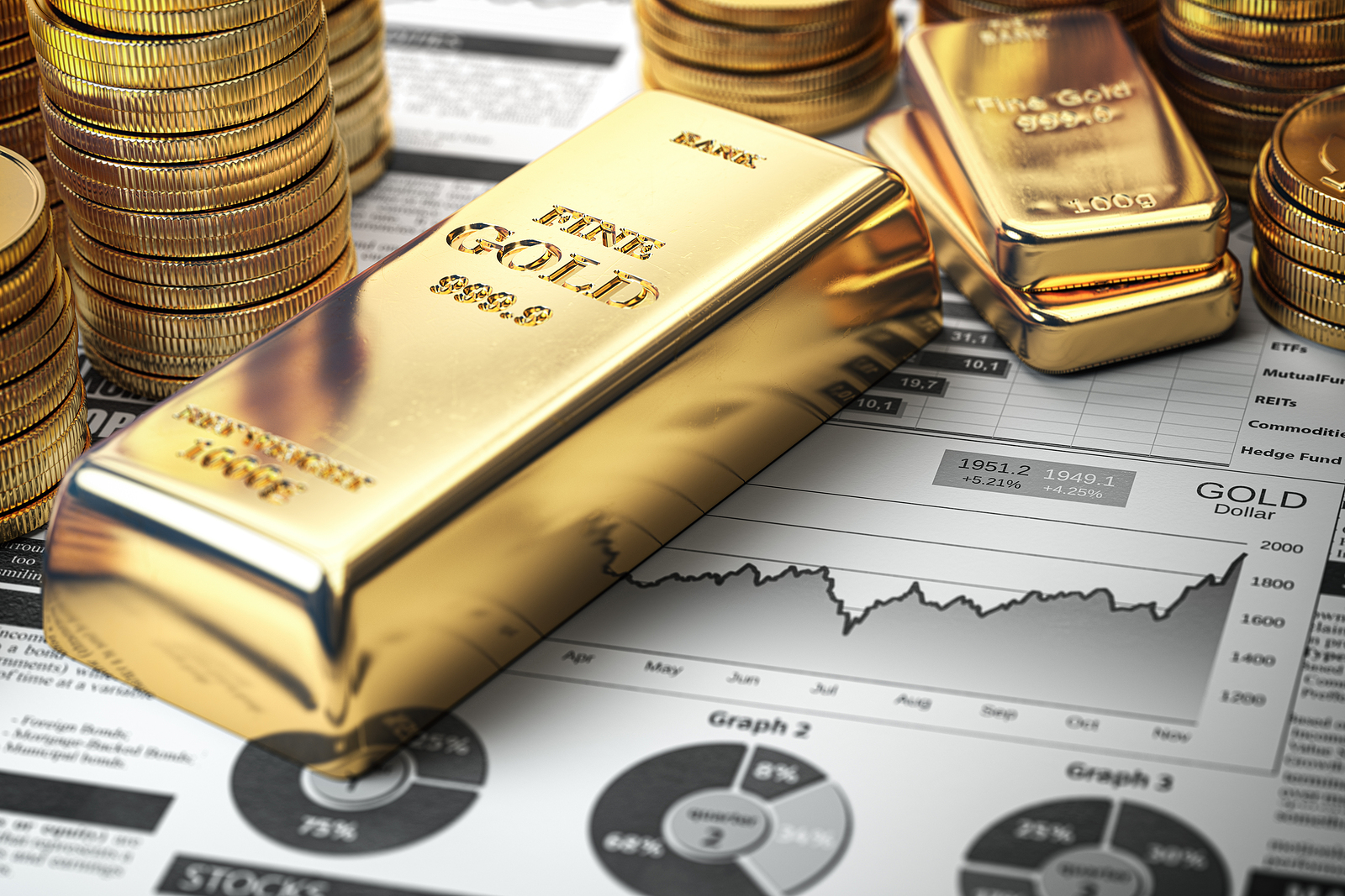 Should Businesses Invest In Gold?