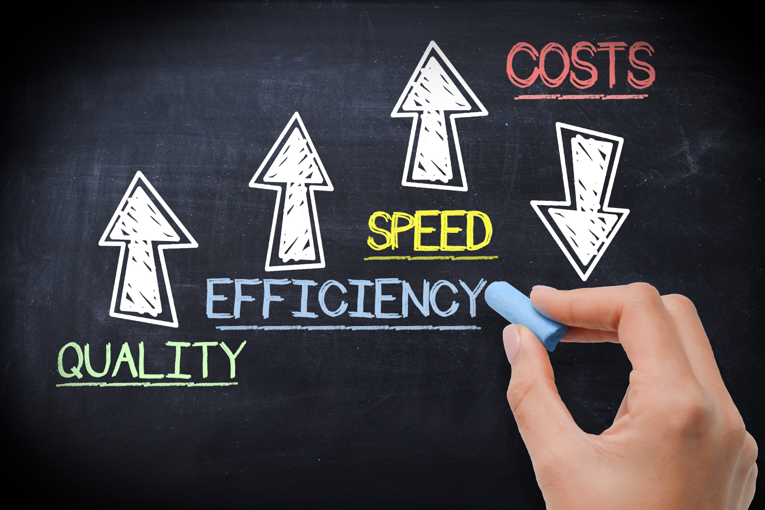 How To Save On Operational Costs Without Sacrificing Quality