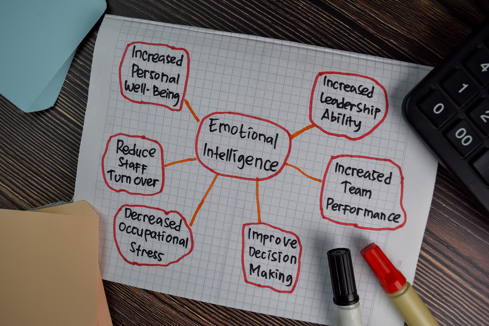Ready to Up Your Leadership Skills? Emotional Intelligence is the Key